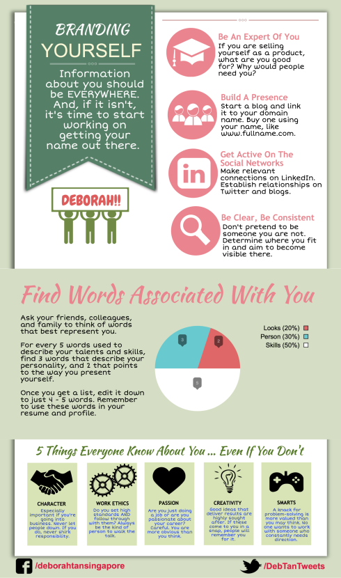 Infographic Ideas infographic yourself : 1000+ images about Branding Yourself on Pinterest | Personal ...