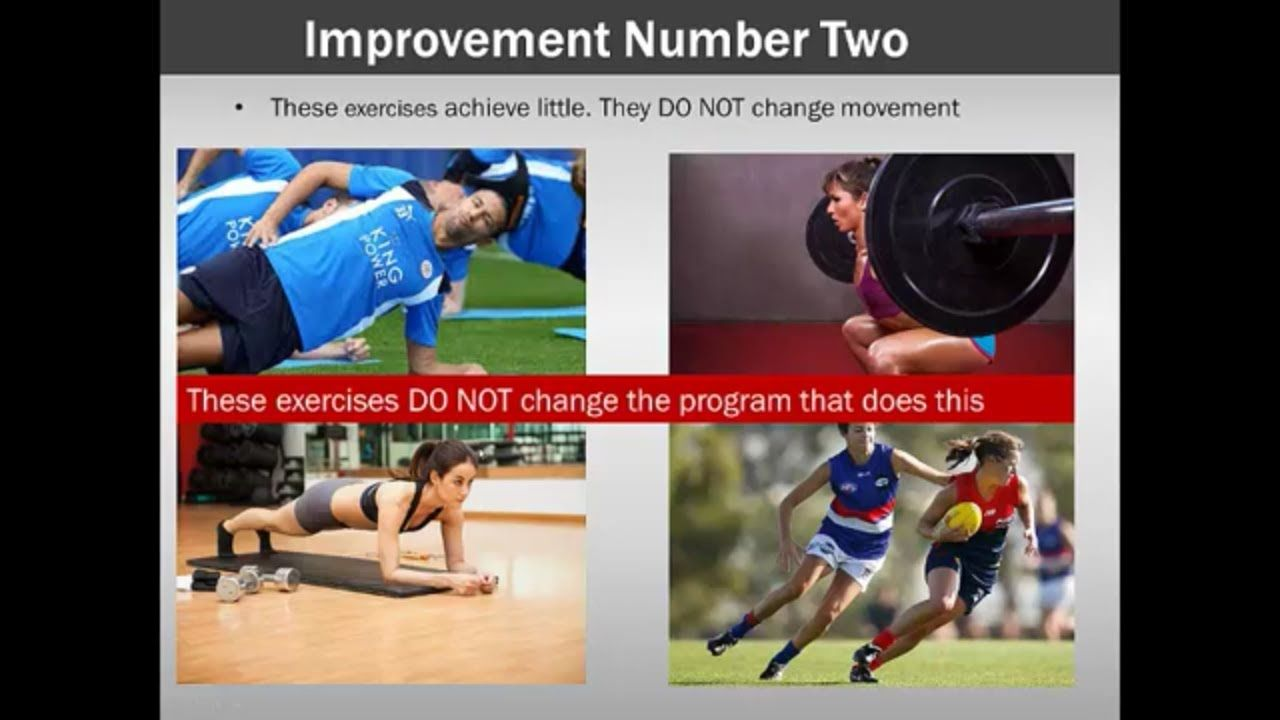 Analyzing The ACL Injury Prevention Program For AFLW by