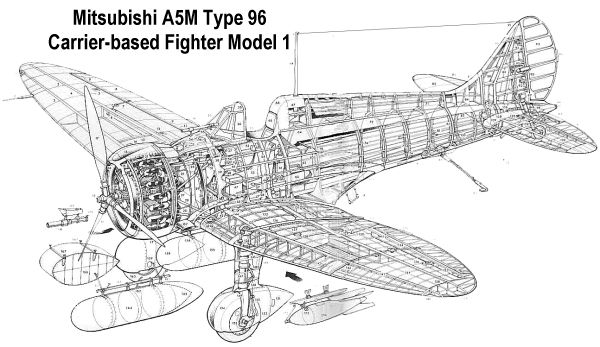 Hunter T7 cutaway 500w Aircarft Cutaways