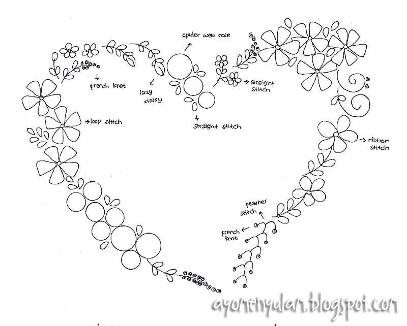 This Heart pattern tells you what stitches to use and is a fun way ...