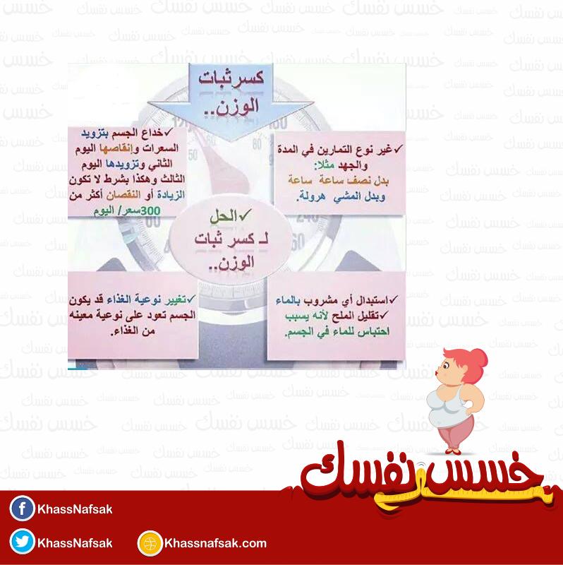شبكة مصر كيفية حل مشكلة ثبات الوزن رجيم كسر المناعة خسس نفسك