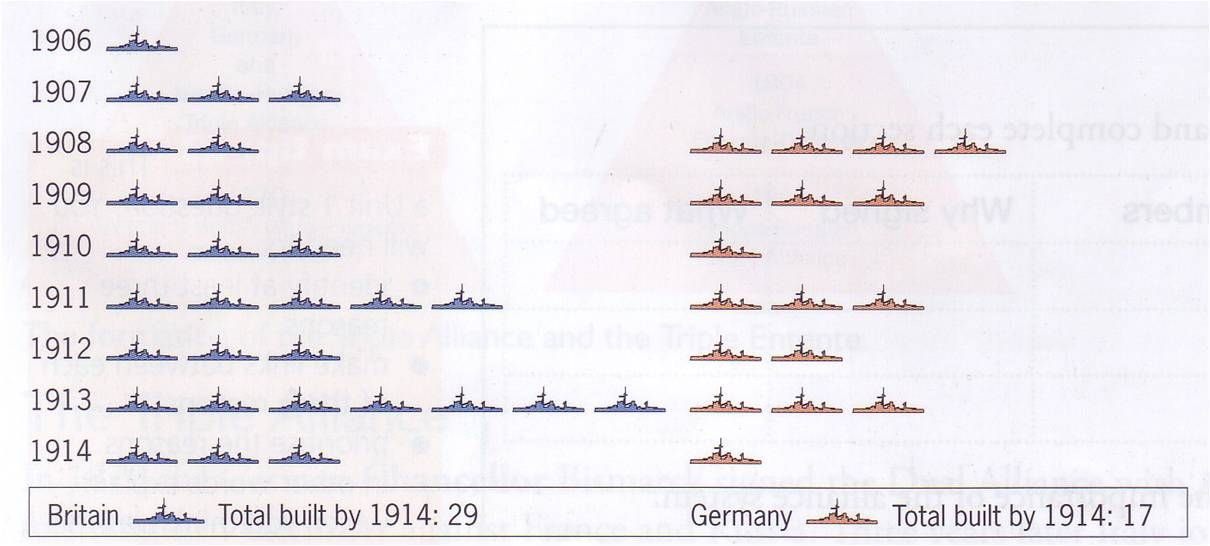 germany foreign policy 1900 1914 1914 in world historical perspective: the 'uneven' and 'combined' origins   dichotomies revolving around whether a 'primacy of foreign policy'.