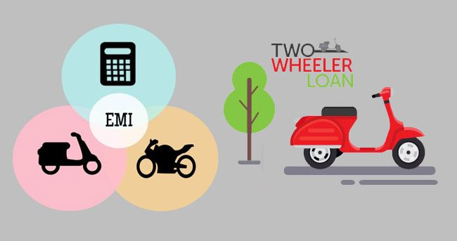 Many banks and financial institutes provide Twowheeler