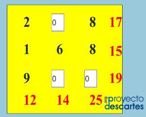 PROYECTO CANALS. Curiosidades numéricas. Practicar la suma de números enteros a través de tablas, que muestran, en algunos casos, cierta disposición de los números para obtener el mismo resultado.