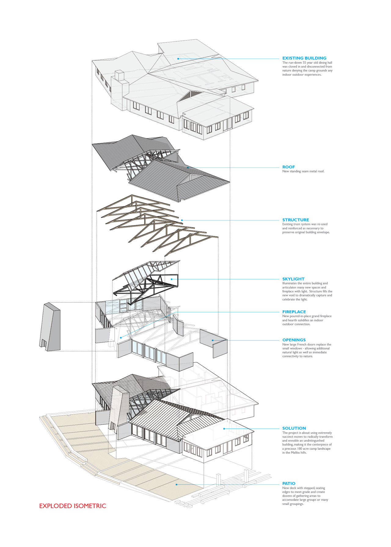 exploded axon diagram subaru outback wiring shalom institute dining hall lehrer architects