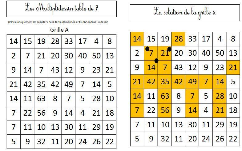 Multiplidessin du chien colorier les r sultats du table - Les tables de multiplication ce2 ...