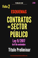 Temarium Oposiciones Temarios Esquema Nº1 Ley 9 2017 Contratos Del Sector Público 2018 Apuntes De Clase Contrato Esquemas
