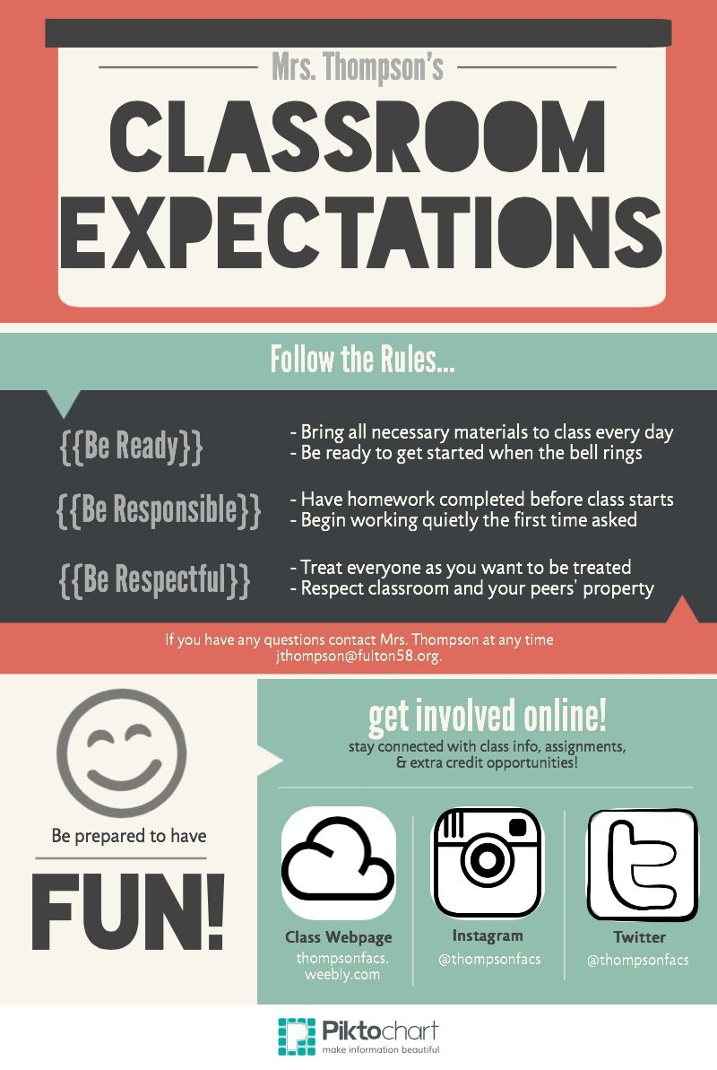Classroom expectations teachermaterials education created in free piktochart infographic editor at also best learning infographics images rh pinterest