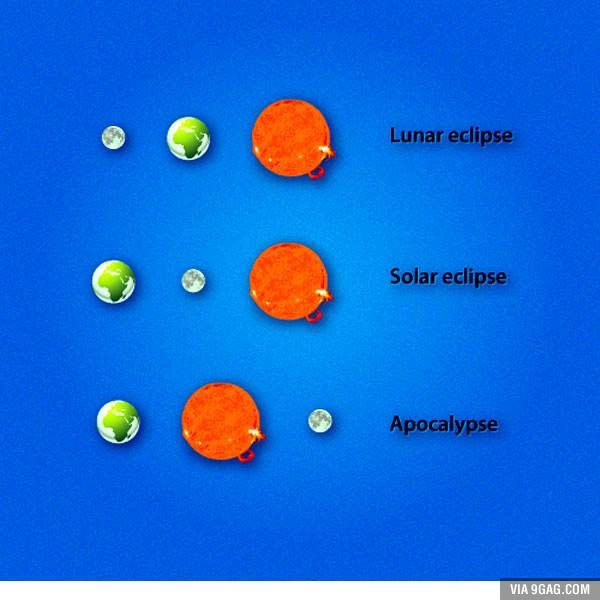 In honor of tonight's partial lunar eclipse, a terminology reminder: - 9GAG