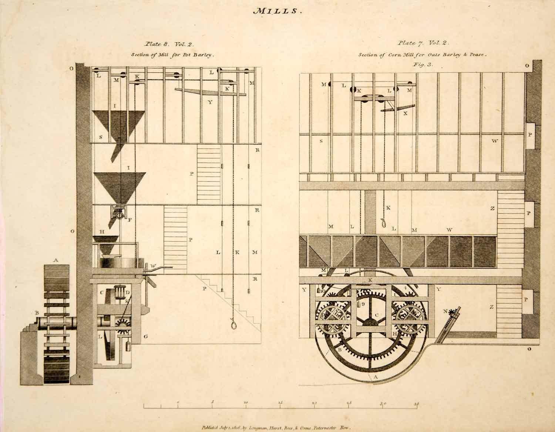 1807 Copper Engraving Flour Corn Mill Farm Machinery