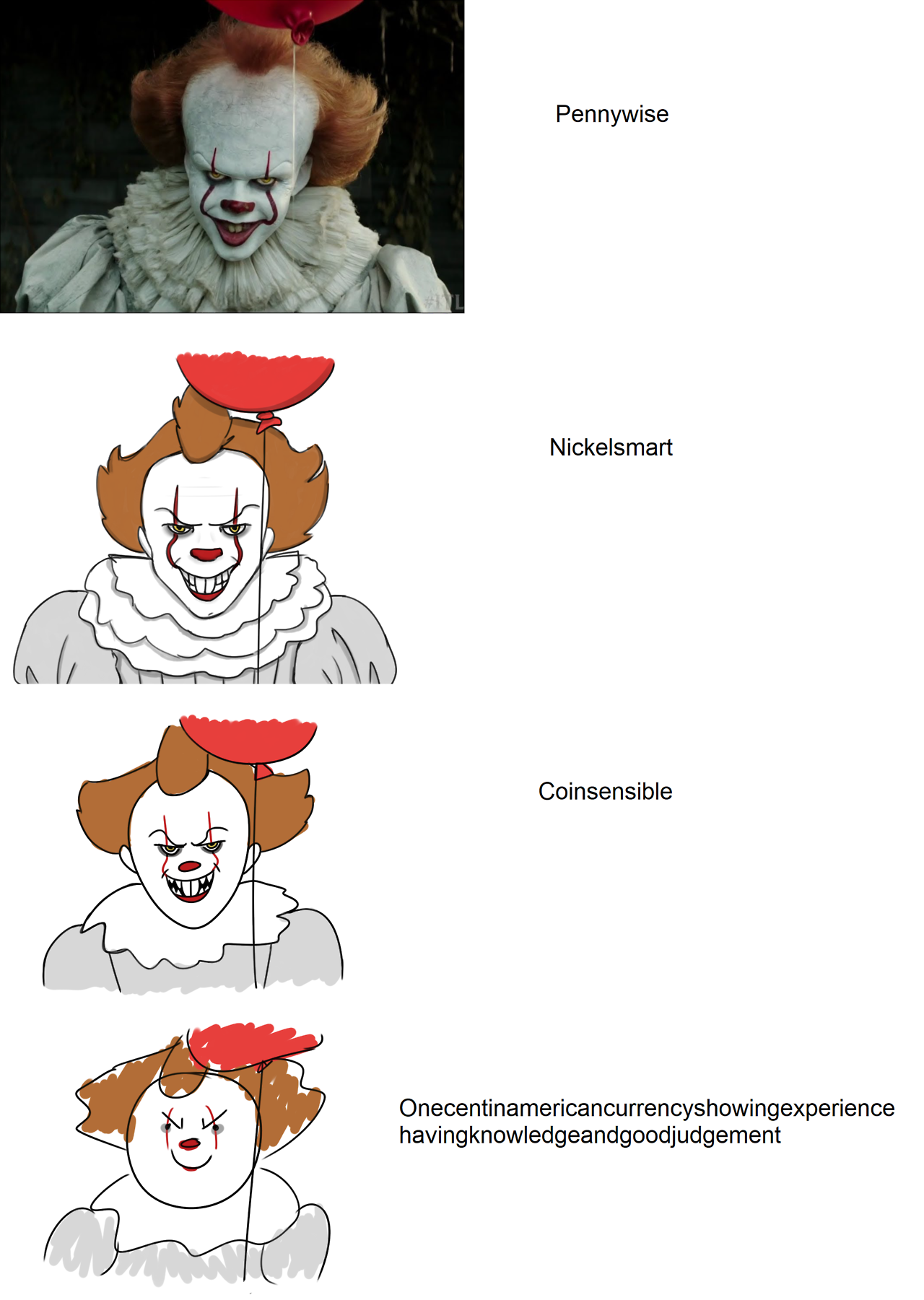 pennywise Tumblr Pennywise, Funny comics, Derry
