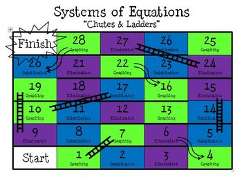 Solving Systems of Equations Review Game ('Chutes & Ladders