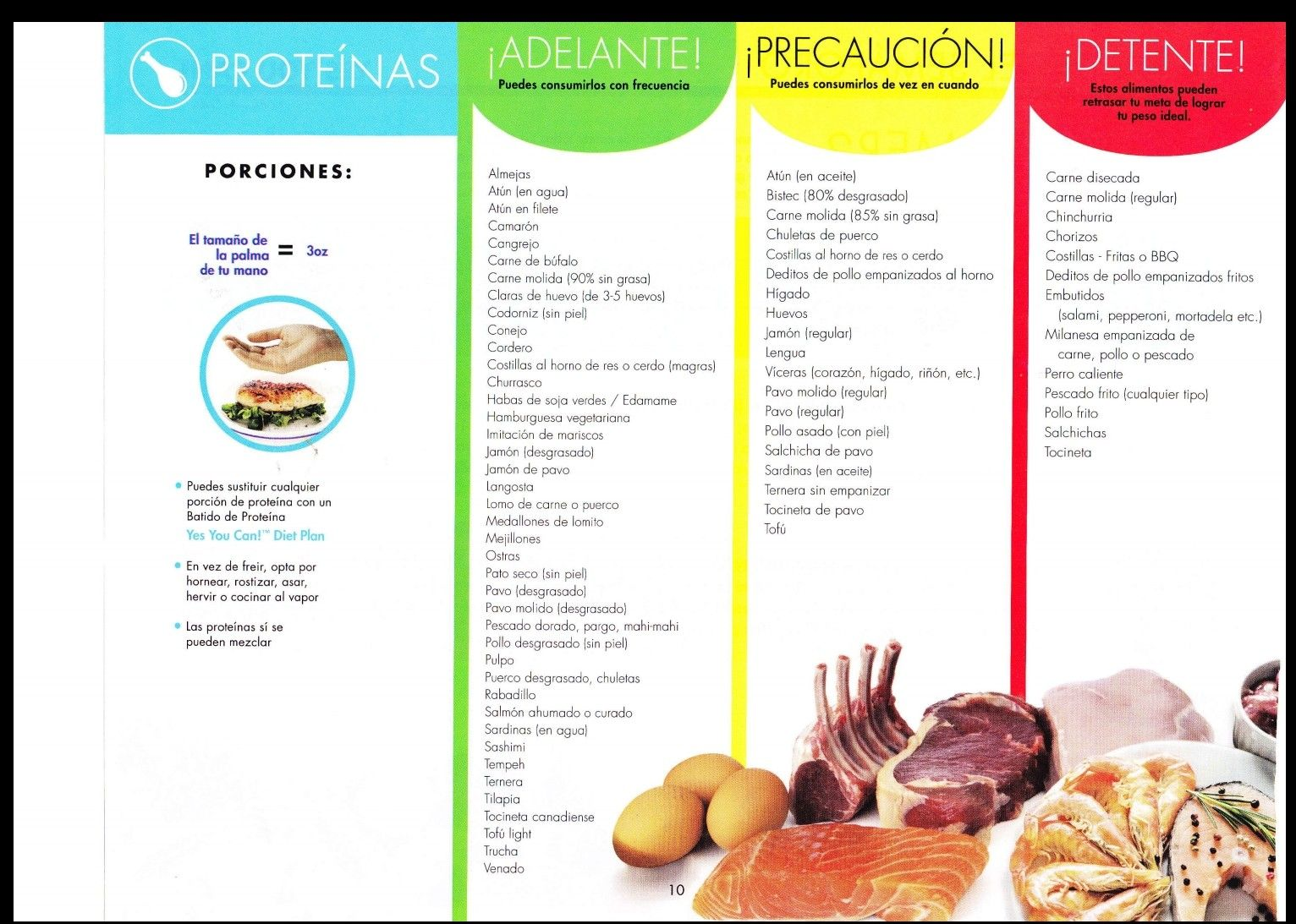 Pin By Nuvia Mendoza On Si Puedo Diet And Nutrition Portion Control Yes You Can Recipe