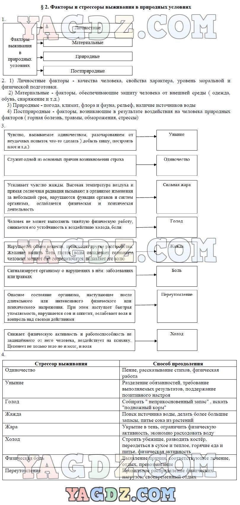 Полякова русский язык 3 класс упражнение 242 пастбище разобрать по частям