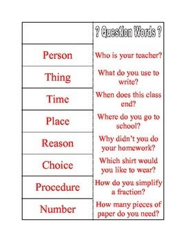 This Is A Foldable Note Template For Teaching Question Words And