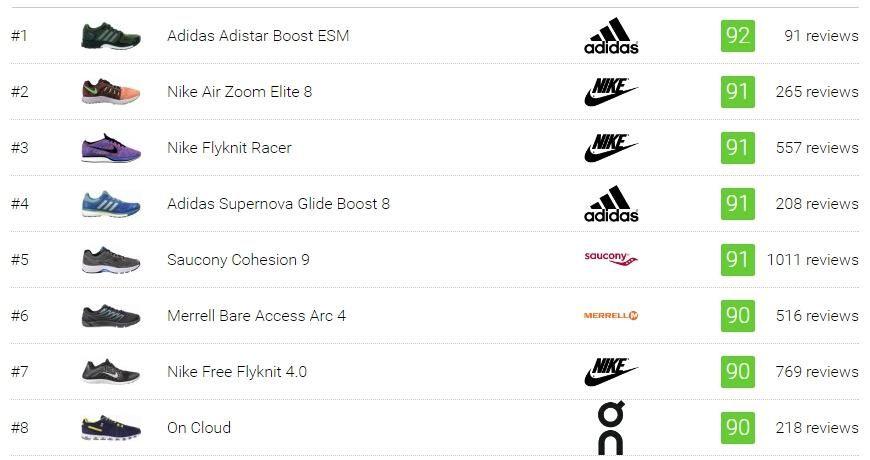 Stability running shoes, Asics running
