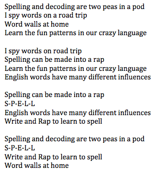 A Spelling pantoum | - exploring poetry - | Pinterest | Discover ...