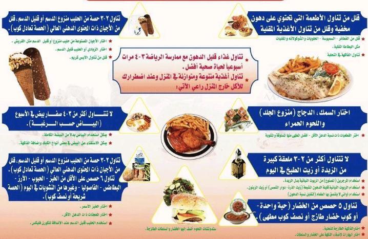 تعلم تقليل الدهون كيف Food