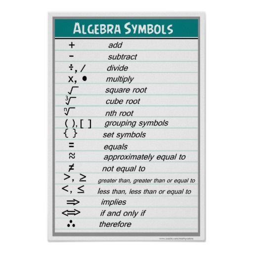 Algebra Symbols Chart Poster Algebra Symbols And Chart