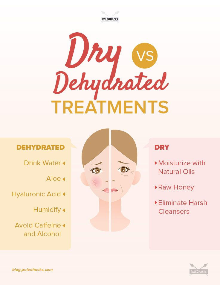 Image result for dry vs dehydrated skin