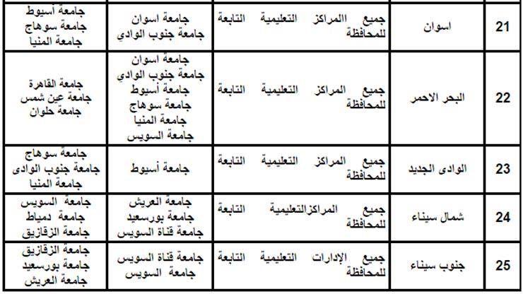 نتيجة الثانوية العامة الدور الثاني 2018 ملاحق الثانوية نتيجتك بالاسم ورقم الجلوس علمي وأدبي نجوم مصرية 21st