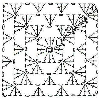 Trabajamos una manta con aplicaciones de medio granny partiendo desde un granny   Blog a Crochet – ACrochet – Tejidos y Patrones Gratis