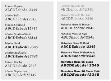 Minion and Helvetica Neue font pairing | Type Pairing | Helvetica