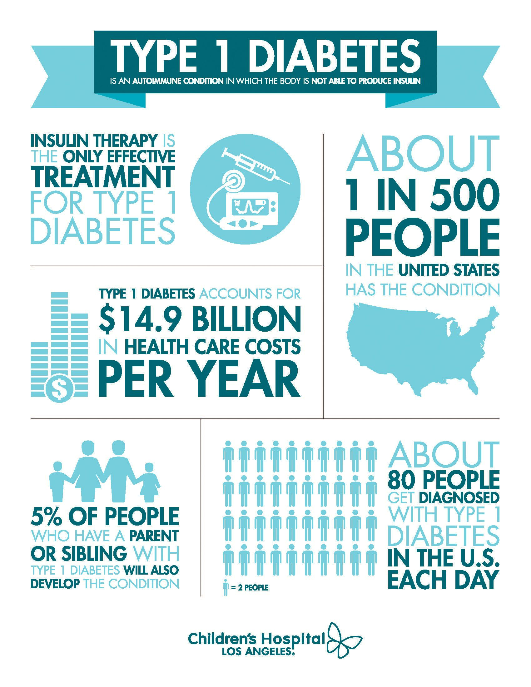 Women with Gestational Diabetes *** Check this out by going to the link at the image.