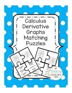 Calculus Curve Sketching Puzzle | Calculus. Ap calculus. Derivatives calculus
