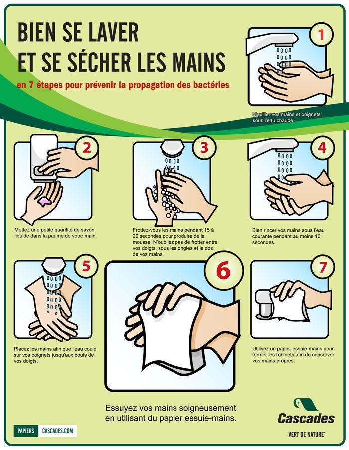Gut bekannt Le 15 octobre est la Journée mondiale du lavage des mains  AD98
