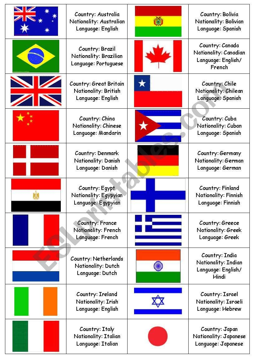 Memory Game To Work With Nationalities Countries And Languages When Tey Find A Pair They Must Say For Example Memory Games Vocabulary Worksheets Memories [ 1169 x 821 Pixel ]