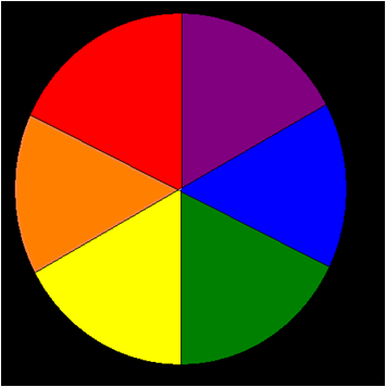 Basic Color Theory Is Easy To Grasp And Very Helpful When Planning Projects The Wheel A Tool That Helps You Mix Colors Als