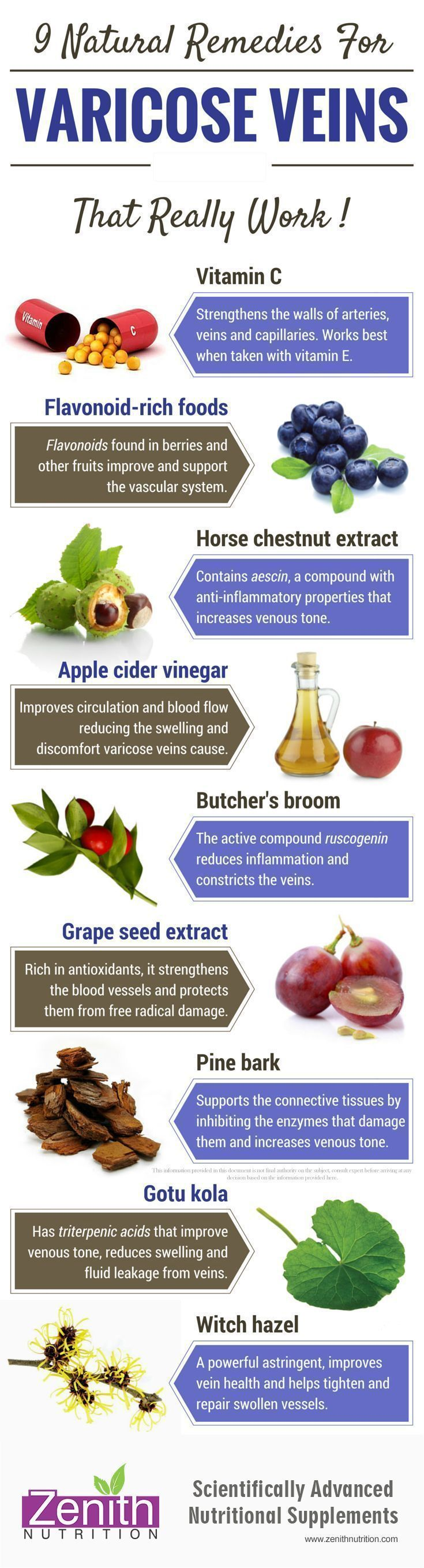 vitamins for spider veins