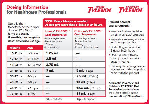 Image Result For Infant Tylenol Weight Guideline Tylenol Dosage Chart Infant Tylenol Dosage Chart Tylenol Dosage