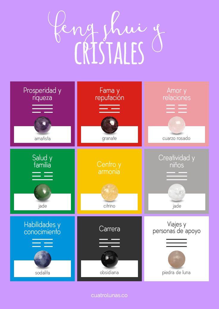 Cristales y feng shui energ as piedras curativas - Propiedades piedras naturales ...