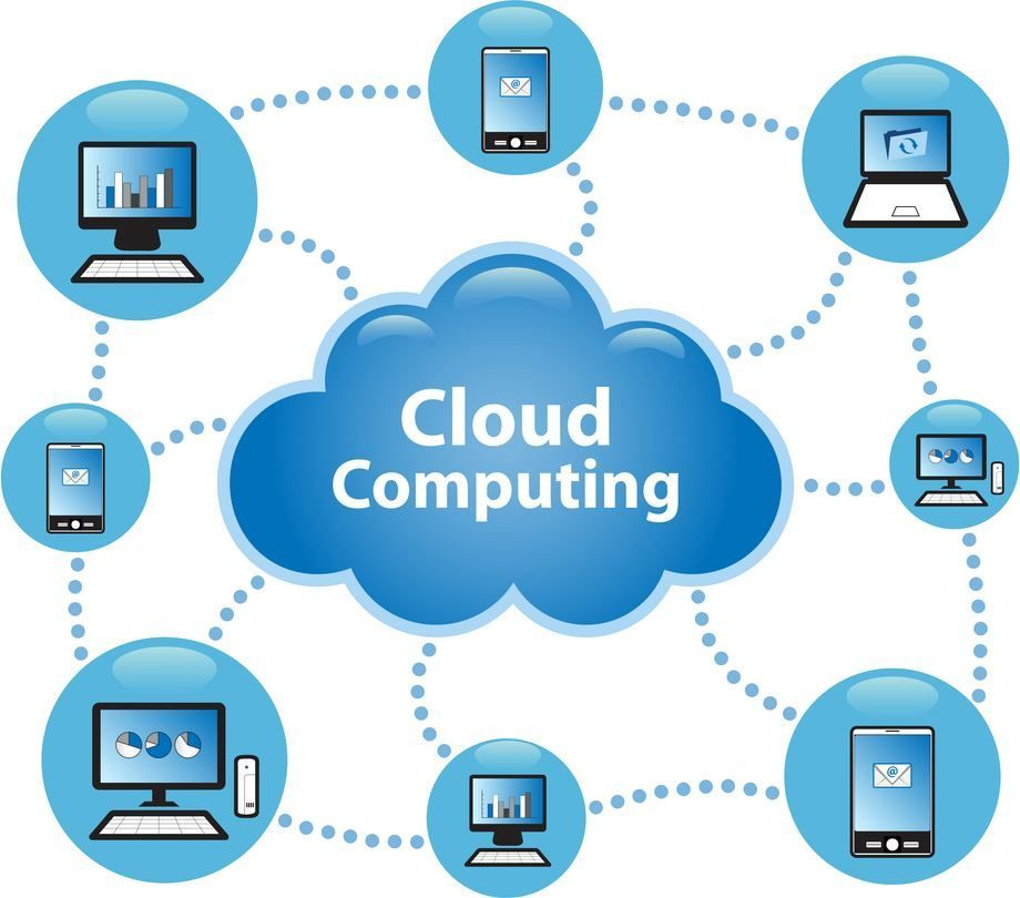 Princeton Cloud Solutions In 2021 Information Technology Services Information Technology Cloud Computing