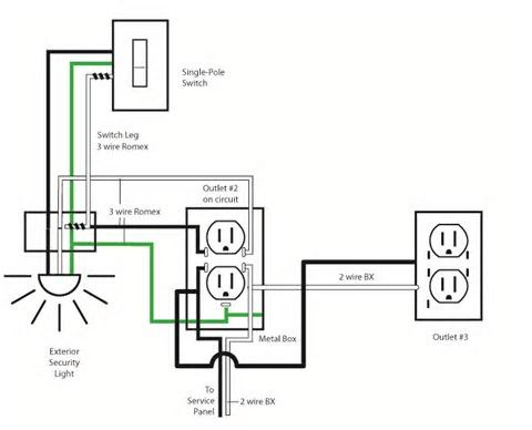 Image Result For Outlet Home Diagram Basic Electrical Wiring House Wiring Home Electrical Wiring