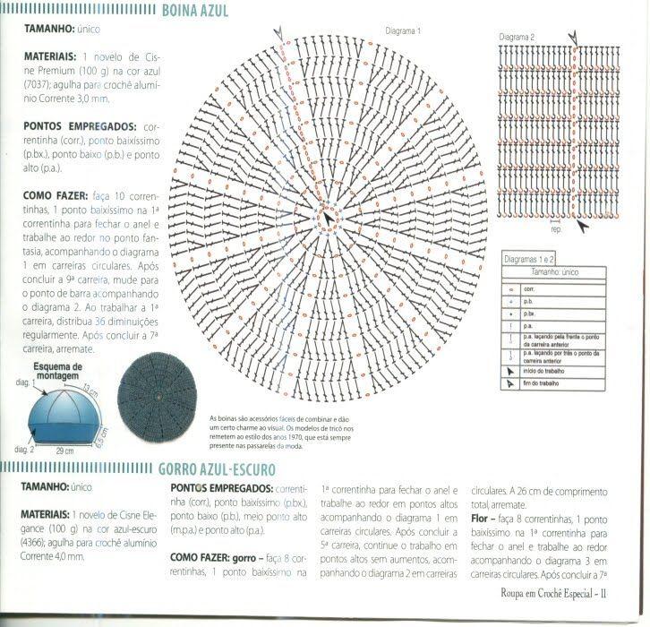 Patrones de boinas tejidas a crochet - Imagui | Alba madrid ...
