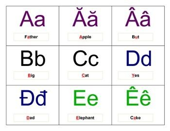 FREE!) Become familiar with the Vietnamese alphabet! Cut along the ...