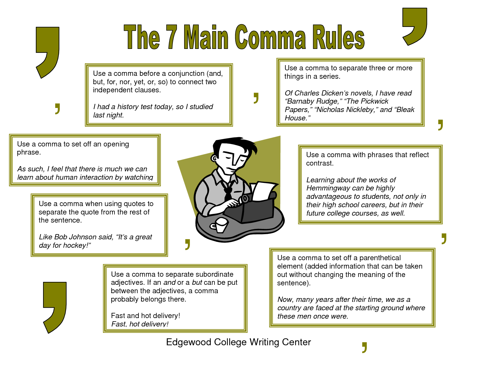 use of commas in writings Don't use these in writing before people's names, as a rule not all faculty members hold a doctoral degree, and not all hold the rank of full professor.
