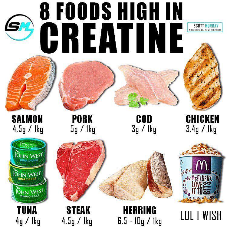 gleutin free diet and creatine