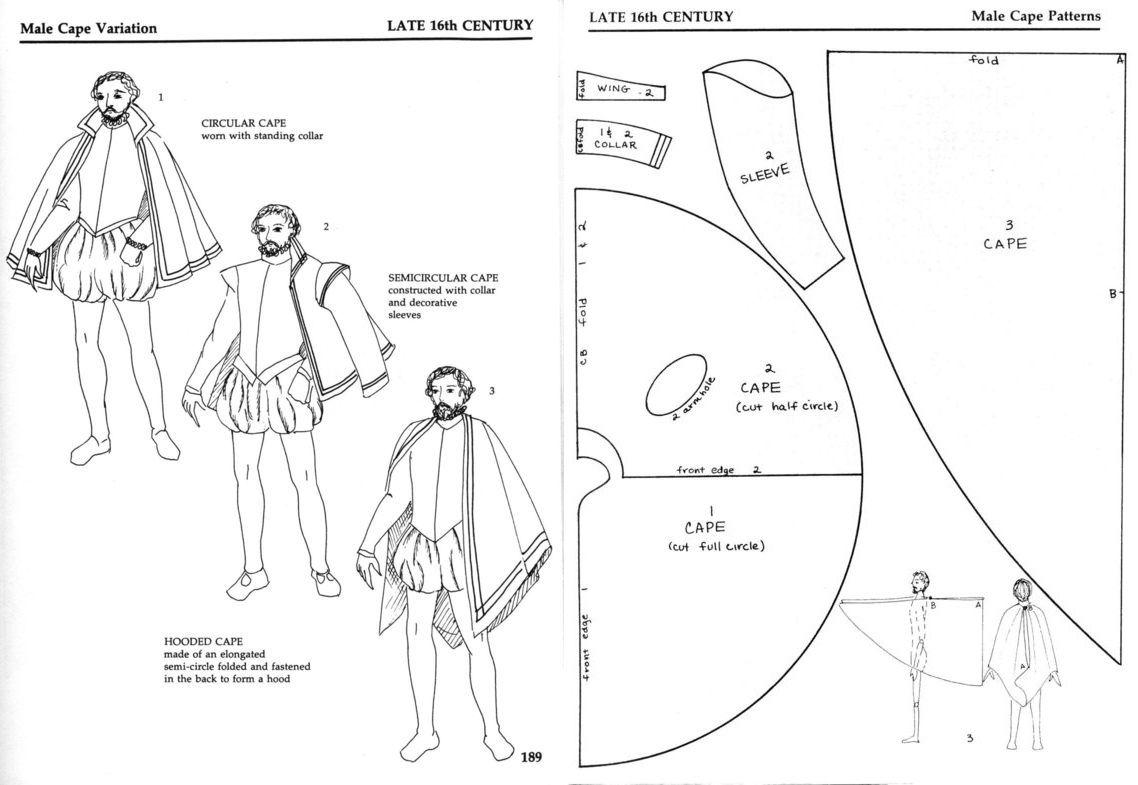Short cape | LARP | Pinterest | Vestidos, Patrones y Costura