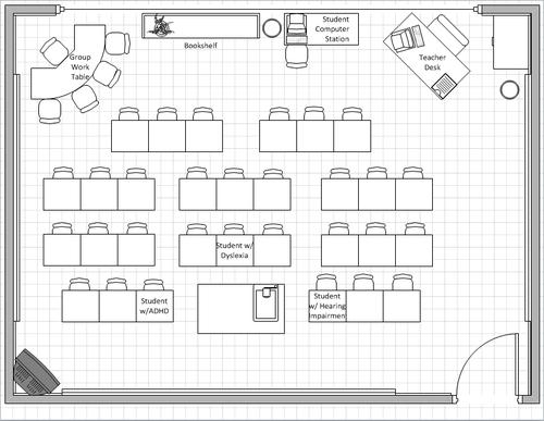 Digication e-Portfolio :: Myers, Rebecca Portfolio :: Classroom ...
