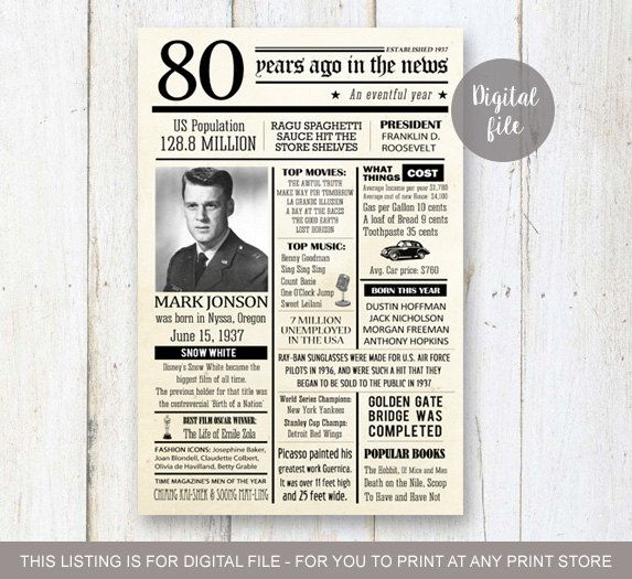 80th Birthday Poster Personalized By LillyLaManch