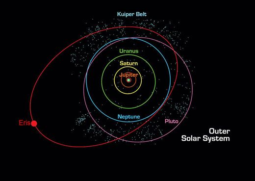 Planets Space Planets, Dwarf planet, Planet pictures