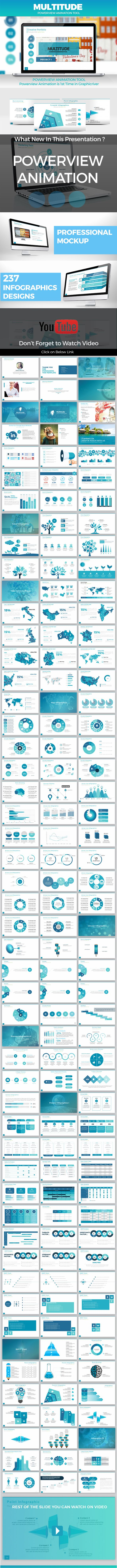 Multitude multipurose powerpoint template with powerview animation multitude multipurose powerpoint template with powerview animation powerpoint templates presentation templates toneelgroepblik Images