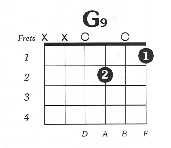 G9 Guitar Chord   guitar chords   Guitar Chords, Guitar