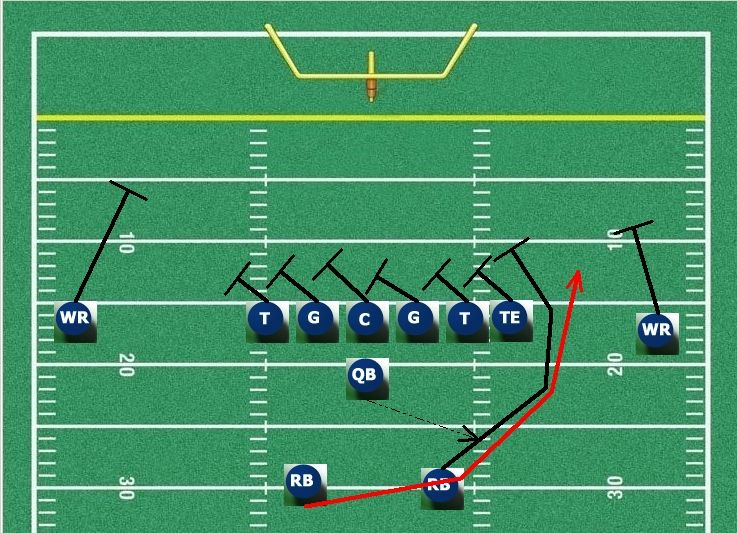 football play designer football coaching software to create a