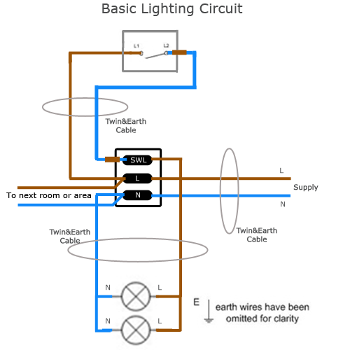 Wiring A Simple Lighting Circuit Sparkyfacts Co Uk Simple Lighting Light Switch Wiring Electric Lighter