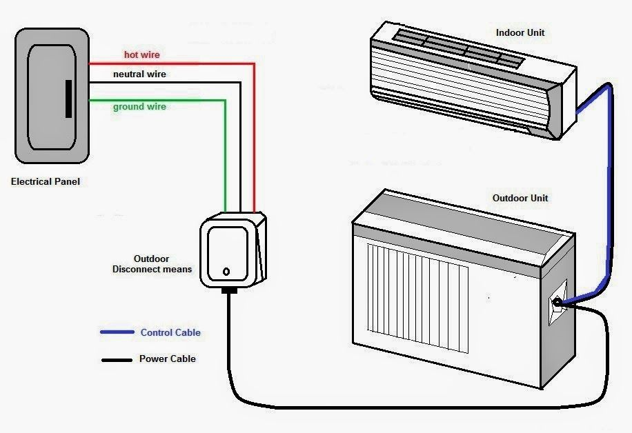 Electrical Wiring Diagrams for Air Conditioning Systems – Part Two ~  Electrical Knowhow | Electrical wiring diagram, Air conditioning system, Ac  wiring